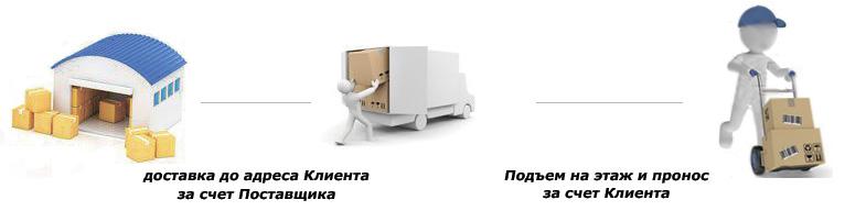 Доставка винных шкафов Москва Санкт-Петербург